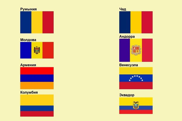 Flag of Chad: description, symbols, history of creation. What is the difference between the flags of Romania and Chad?